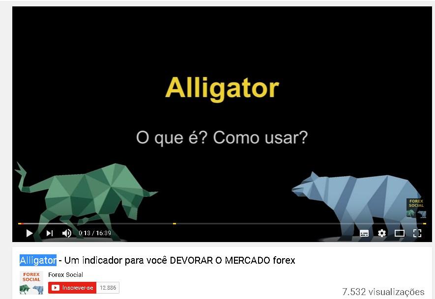 Estrategia alligator forex